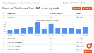 Zoekwoordenonderzoek keywordtool
